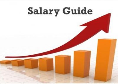 Salary Guide for Heat Treat Equipment OEMs